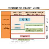 イメージ図(総務省ホームページより)