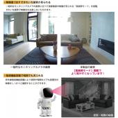 HENTEK モニタリングカメラ HK-FPR005 イメージ