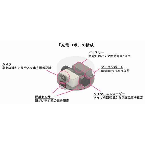 スマホを見つけて自動充電する「充電ロボ」、KDDIがプロトタイプを開発  画像3