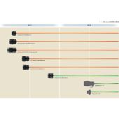 交換レンズ「GFレンズ」の開発ロードマップ