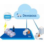 業務用通信対応カーナビ CN-B300B-Aとクラウドシステム DRIVEBOSS(活用イメージ)