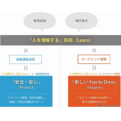 TOYOTA Concept-愛i シリーズが提供する価値