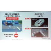 軽自動車として初めてガラス投影式のヘッドアップディスプレイを採用した