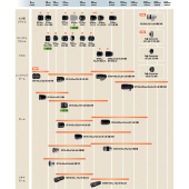 「Xシリーズ」用交換レンズの開発ロードマップ