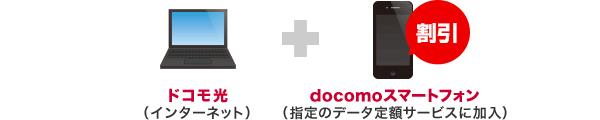 ドコモ光(インターネット)+docomoスマートフォン(指定のデータ定額サービスに加入)