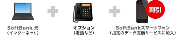 SoftBank光(インターネット)+オプション(電話など)+SoftBankスマートフォン(指定のデータ定額サービスに加入)