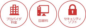 プロバイダ料金+回線料+セキュリティソフト
