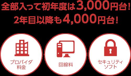 全部入って初年度は3,000円台!2年目以降も4,000円台!プロバイダ料金、回線料、セキュリティソフト