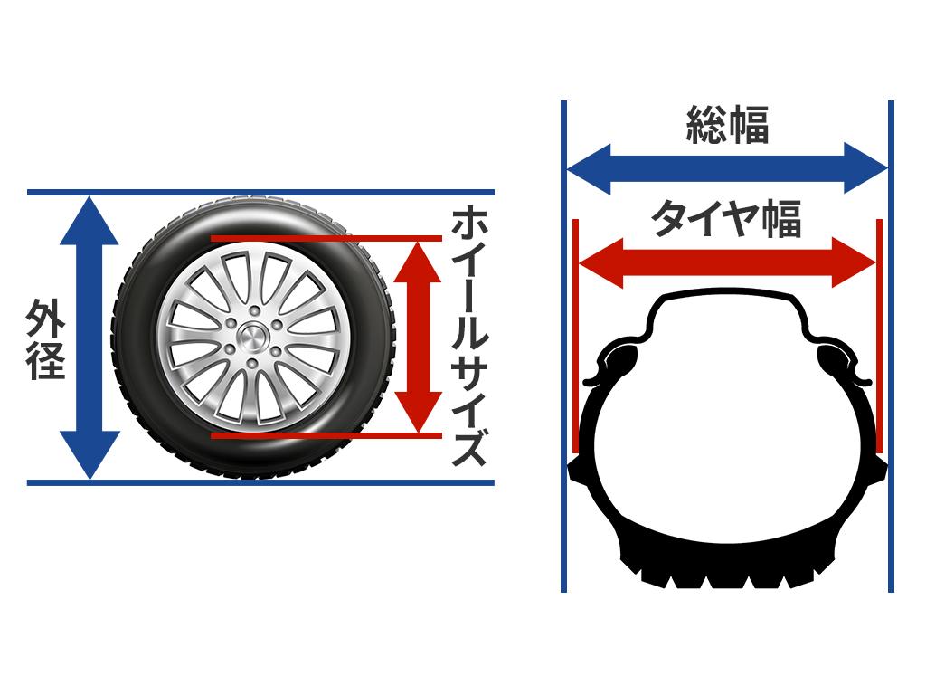 外形とリム径の詳細