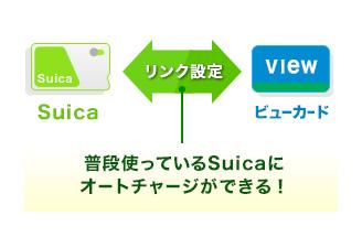 普段使っているSuicaにオートチャージできる
