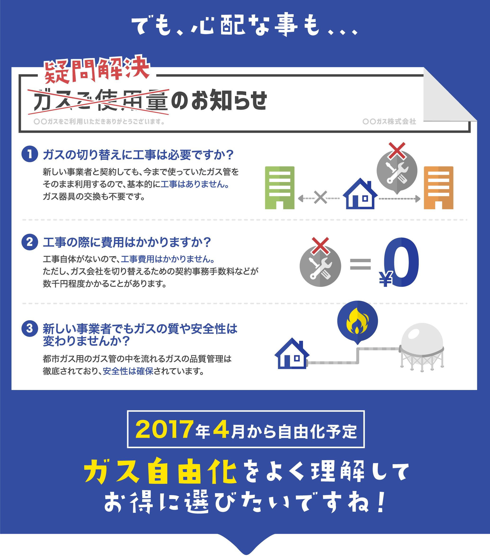 ガスを切り替える際も、今まで使っていたガス管をそのまま利用するので、基本的に工事はなく工事費用もかかりません。また、ガスの品質管理は徹底されており、安全性は確保されています。