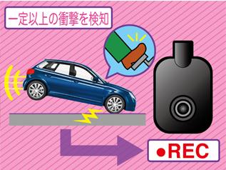 G(加速度)センサー録画