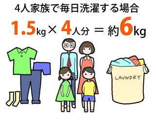 1日1人当たり1.5kgが目安に!