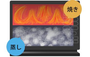 「焼き」「蒸し」も同時にできる製品に注目! 2段オーブン機能も進化中