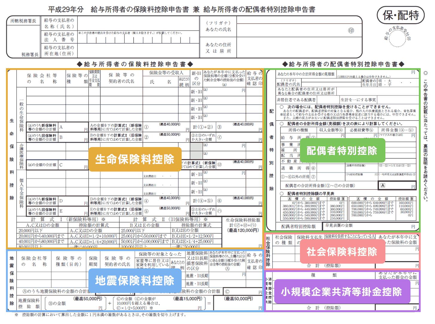 「給与所得者の保険料控除申告書兼給与所得者の配偶者特別控除申告書」のサンプル図
