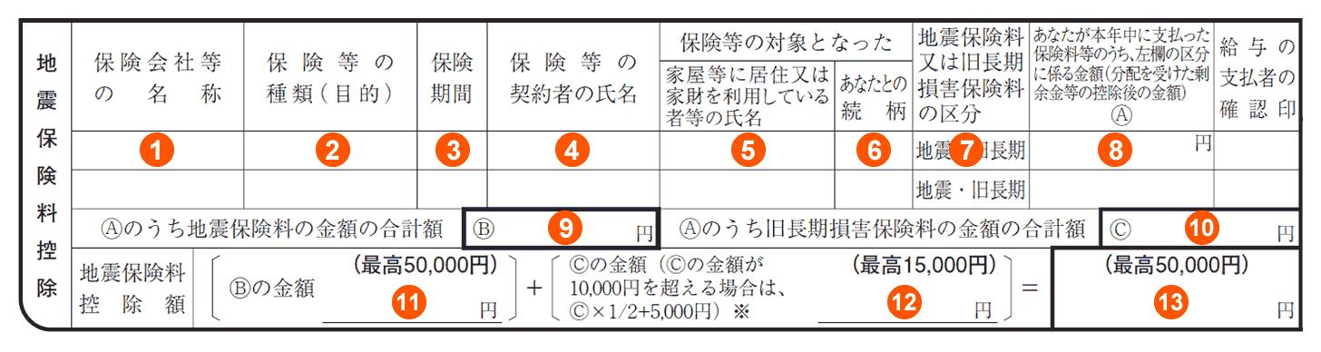 地震保険料控除記入方法図