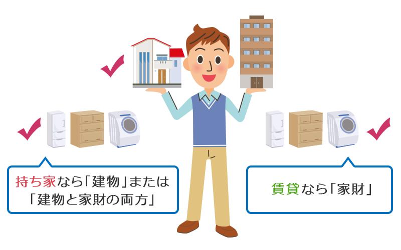 持ち家の場合は「建物」または「建物と家財の両方」、賃貸では「家財」が対象
