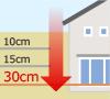 30cmを超える場合の図