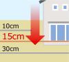 15cmを超え、20cm以下の場合の図