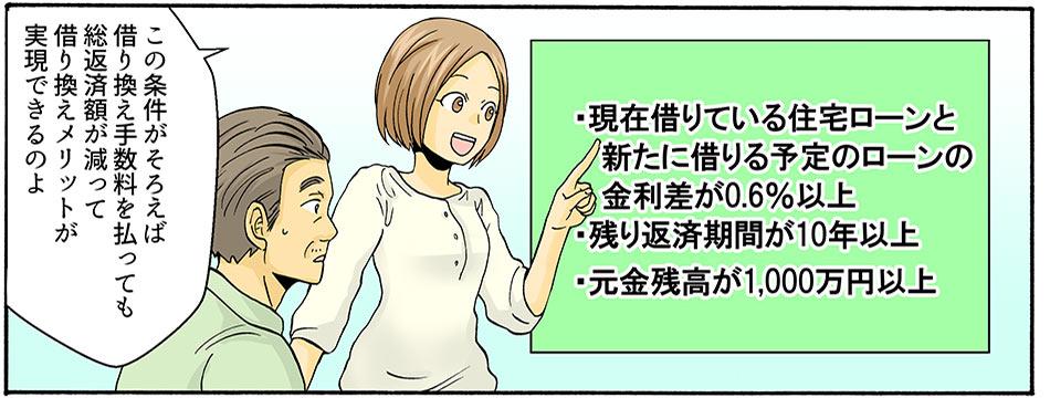 ゆかりが、父に借り換えメリットを実現できる条件を説明する