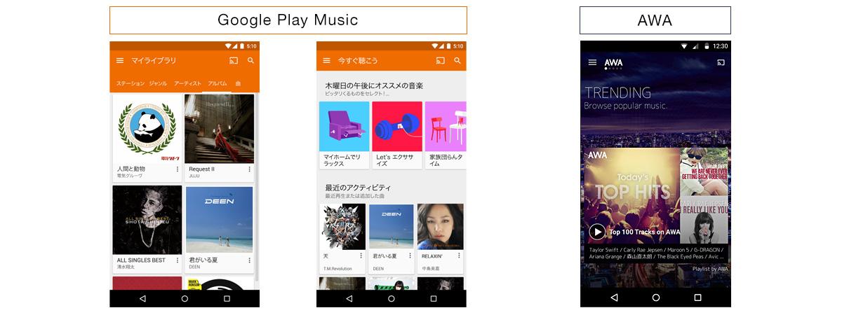 インターネットラジオやミュージックサービスが楽しめる Chromecast built-inに対応