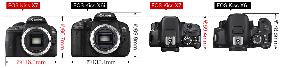 世界最小・最軽量(※1)のデジタル一眼レフカメラ