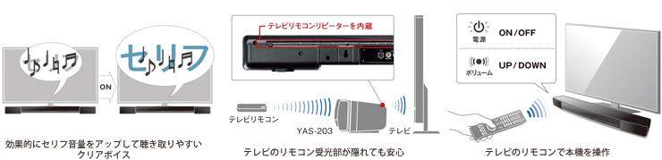 簡単接続&「クリアボイス」「リモコンリピーター」など、快適・便利に使える機能が充実