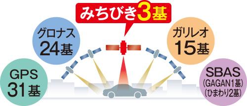 超速GPS採用 自車位置や速度も記録