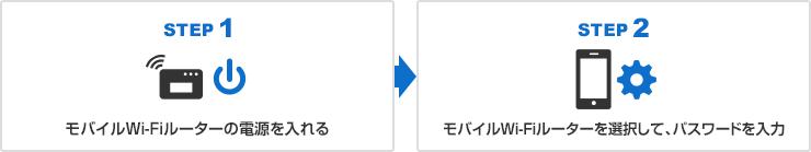 ステップ1、モバイルWi-Fiルーターの電源を入れる。ステップ2、モバイルWi-Fiルーターを選択して、パスワードを入力。