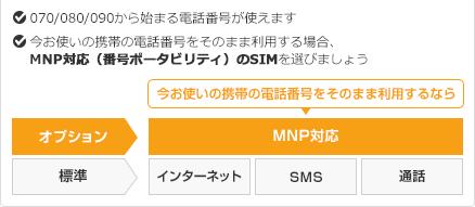 070/080/090から始まる電話番号が使えます 今お使いの携帯の電話番号をそのまま利用する場合、MNP対応(番号ポータビリティ)のSIMを選びましょう