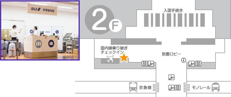 羽田空港のカウンター