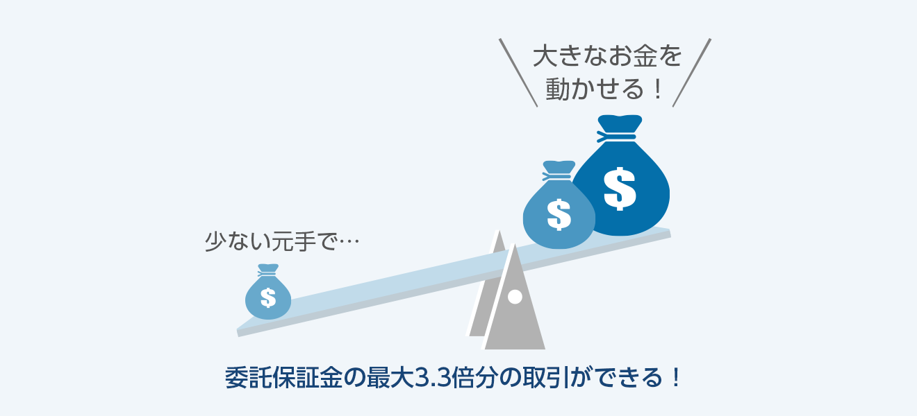 図:信用取引のイメージ
