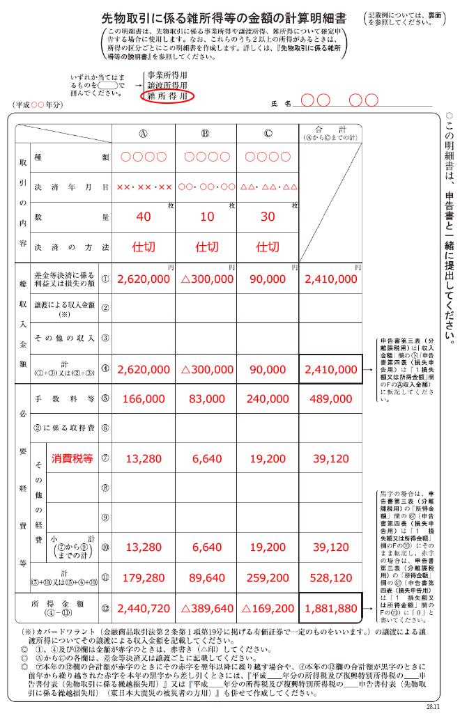 図:先物取引に係る雑所得などの金額の計算明細書