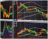 FXではチャートパターンを覚えると便利