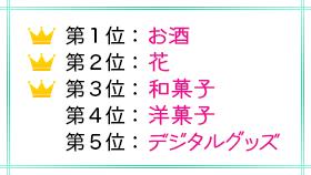 第1位:お酒、第2位:花、第3位:和菓子、第4位:洋菓子、第5位:デジタルグッズ