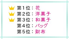 第1位:花、第2位:洋菓子、第3位:和菓子、第4位:バッグ、第5位:財布