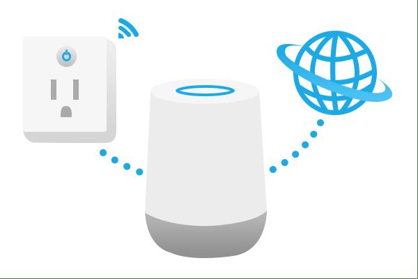 スマートスピーカーをインターネットに接続