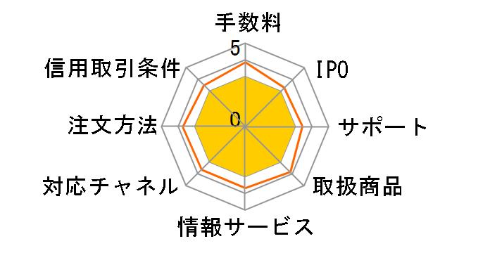 岡三オンライン証券のレビュー
