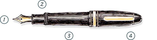 万年筆の選び方4つのポイント
