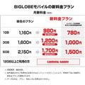 BIGLOBEモバイルが新プランを発表