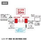 ワイヤレスHDMIエクステンダー(据置きタイプ・セットモデル)イメージ