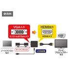 VGA-CVHD2イメージ図
