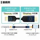 500-HDMI013-15