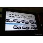 メルセデス・ベンツ日本SUVラインナップ