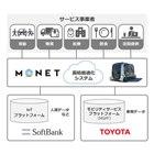 トヨタ自動車とソフトバンクが共同で設立するモビリティーサービスを行う新会社「MONET Tec...