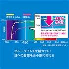 LCD-SF6BCAR
