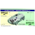 日本電産がオムロンオートモーティブエレクトロニクスを買収後に提供する価値