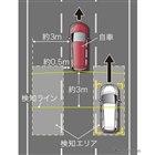 接近してくる車両の前方が検知ラインを越えた場合、その方向に方向指示器を操作すると警報によって注意を喚起