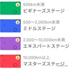 Yahoo!カーナビを利用して運転した累計の走行距離に応じて4段階のステージへ成長していく