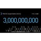 昨年8月時点で30億個の電池を出荷した
